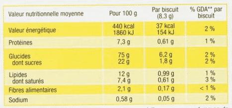 Valeurs Nutritionnelles Petit Beurre