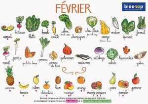 Calendrier légumes de saison Biocoop