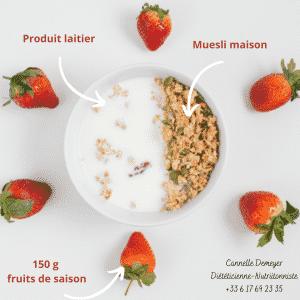 Petit-déjeuner : manger sain et gourmand