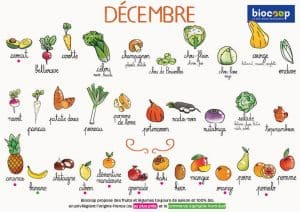 Calendrier de Décembre