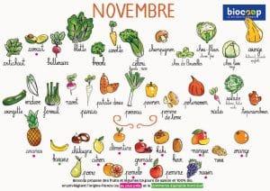 Calendrier de Novembre Biocoop